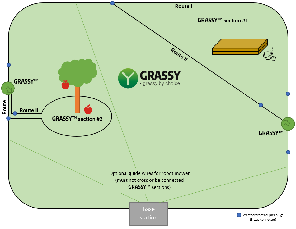 GRASSY-connected.png